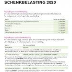 Erf- en Schenkbelasting 2020